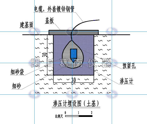 水闸渗压计安装