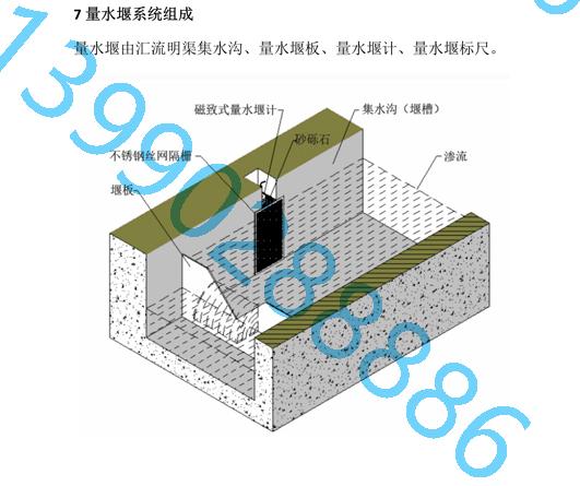 【四川葛南仪器】自动化渗流量监测