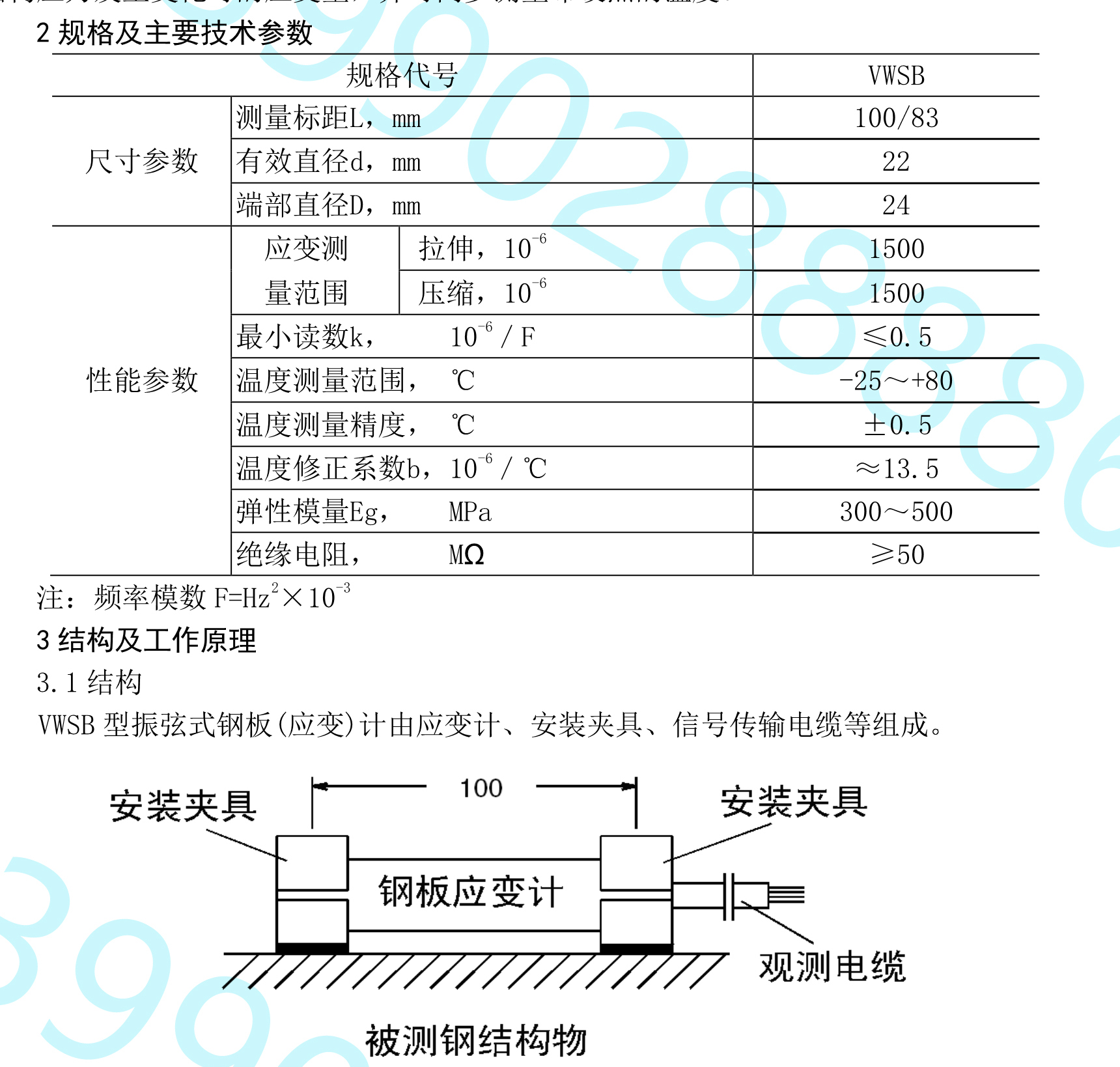 【四川葛南仪器】VWSB型振弦式钢板计产品使用说明书