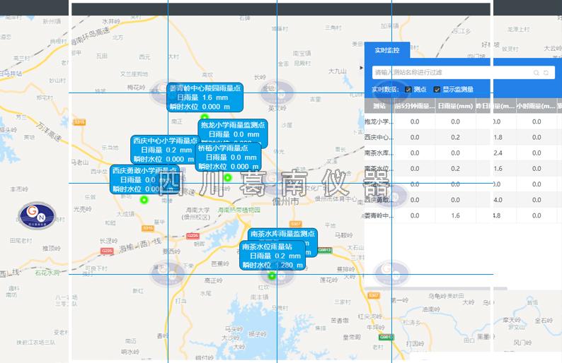 水库水雨情及图片动态预警监测系统