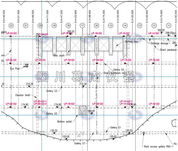 出口国外重力坝安全监测传感器