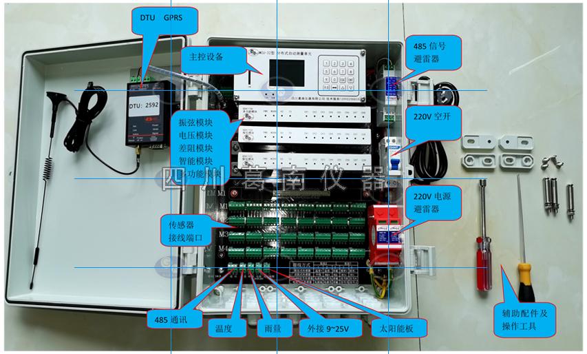 【四川葛南仪器】MCU-32型分步式模块化自动测量单元