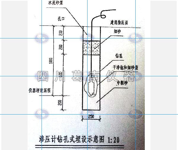 渗压计钻孔式埋设示意图
