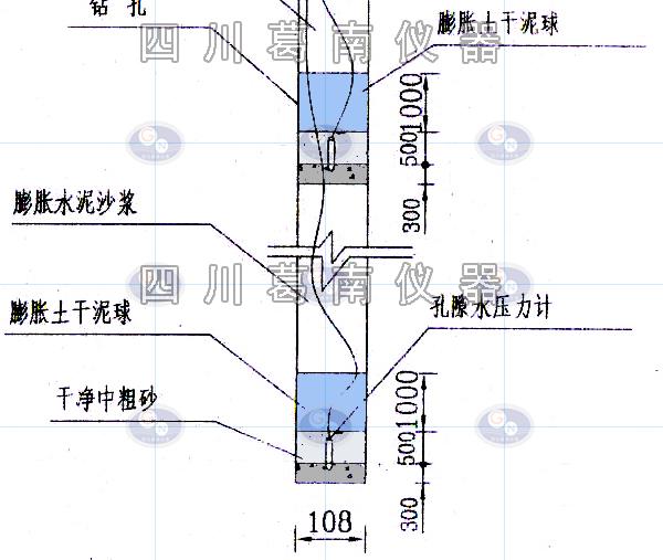 广西层状渗流孔隙水压力计分层安装