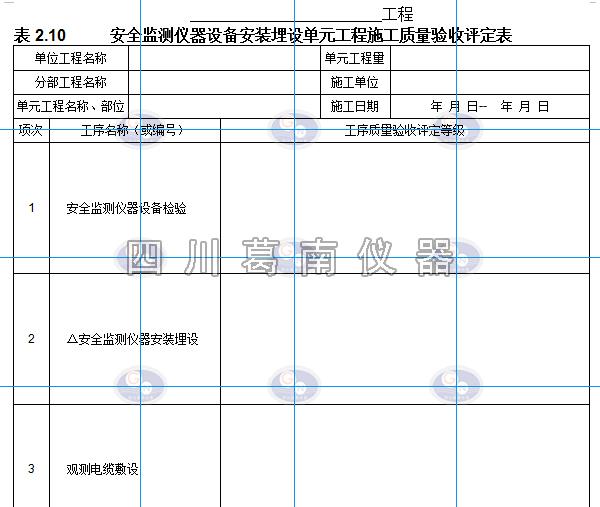 安全监测仪器设备安装埋设单元工程施工质量验收评定表