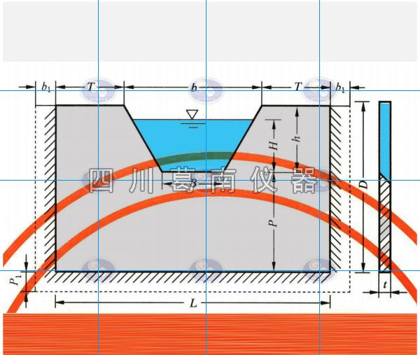 梯形薄壁堰结构尺寸