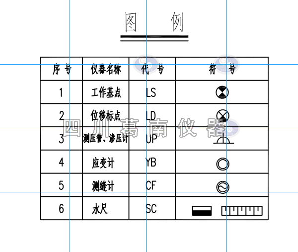 闸坝安全监测仪器符号表示图