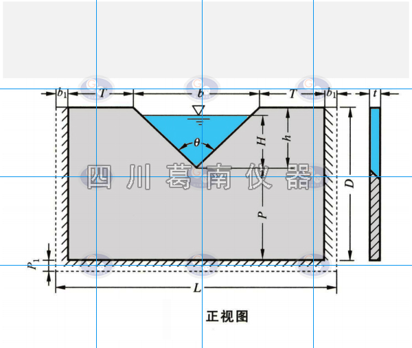 三角量水堰尺寸参数及计算公式