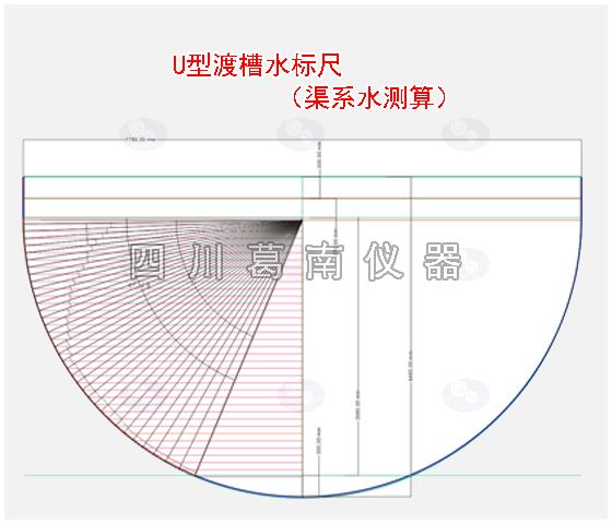 U型渡槽水位标尺设计