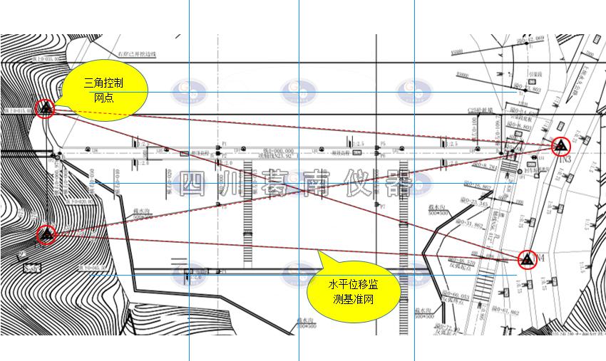 水庫三角控制網點設計