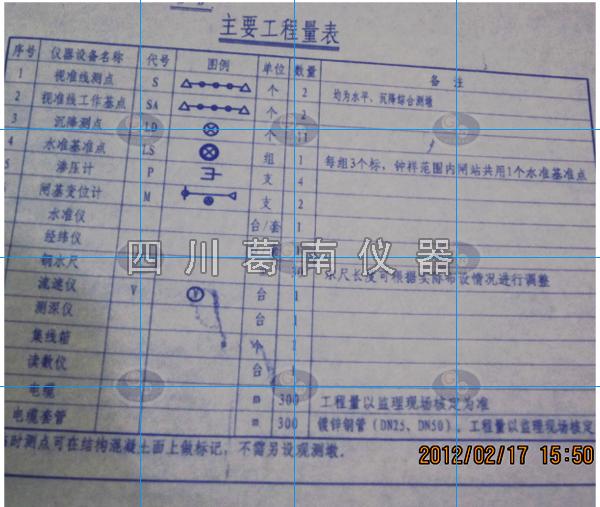 2012年四川葛南仪器有限公司现场安装闸坝仪器