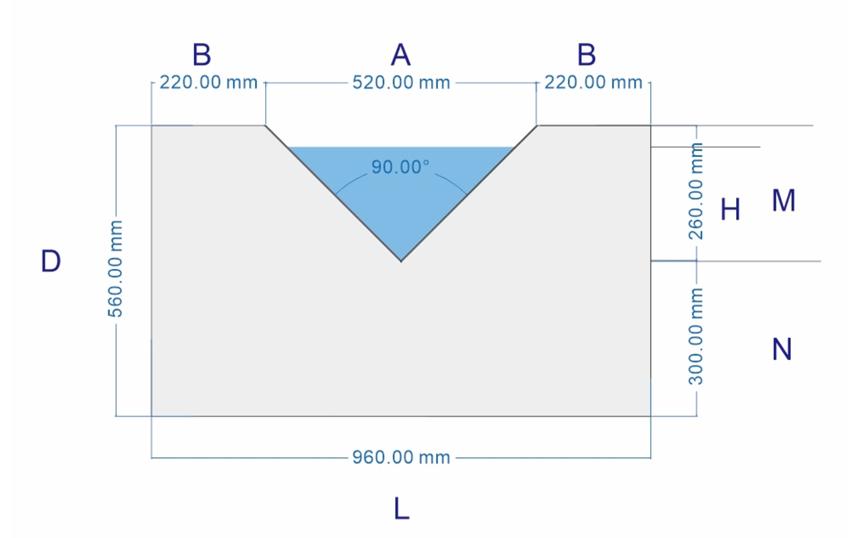 三角堰流量计算方法