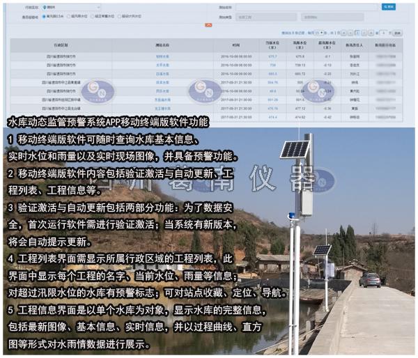 水库动态监管预警系统AP