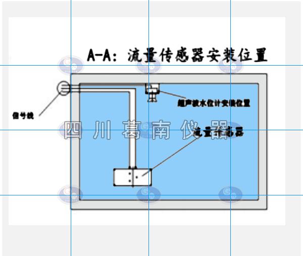 【四川葛南】引水隧洞流量监测