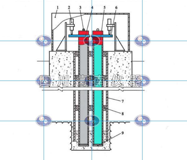 双金属标孔施工及监测设备安装组织设计