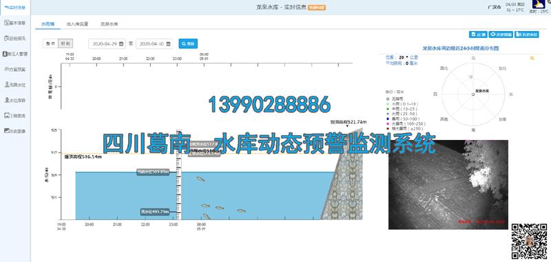 【四川葛南仪器】做好水库动态预警监测系统建设