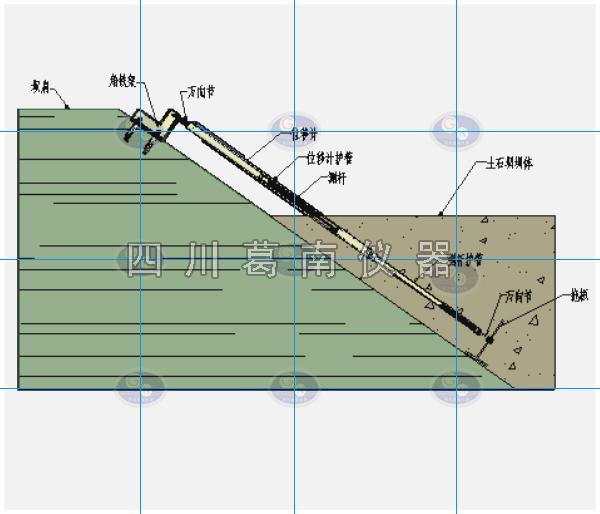 土体位移计安装使用说明
