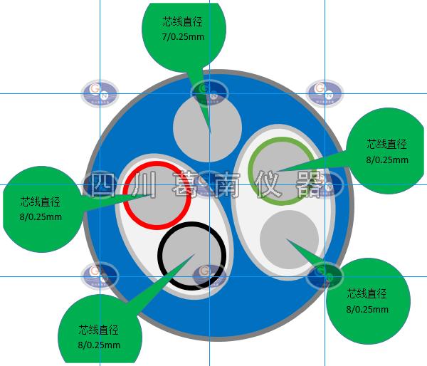 【四川葛南仪器】水工双护套线(聚氨酯双护套线)