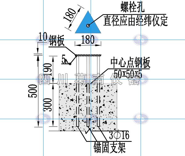 180-180三角工作基点