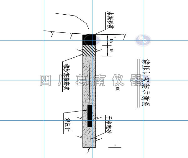孔隙水压力计作用简述
