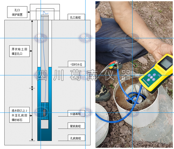 测压管仪器埋设考证表填写