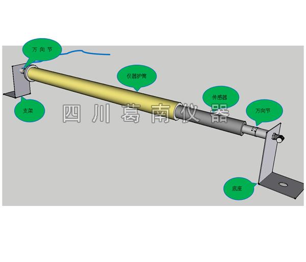 【四川葛南仪器】振弦式位移计产品使用说明书