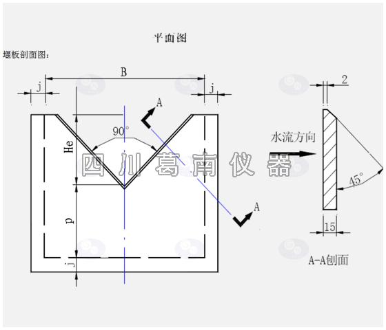 LSY系列三角堰板设计与制作