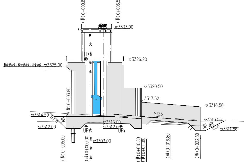 水闸安全监测仪器布设建议