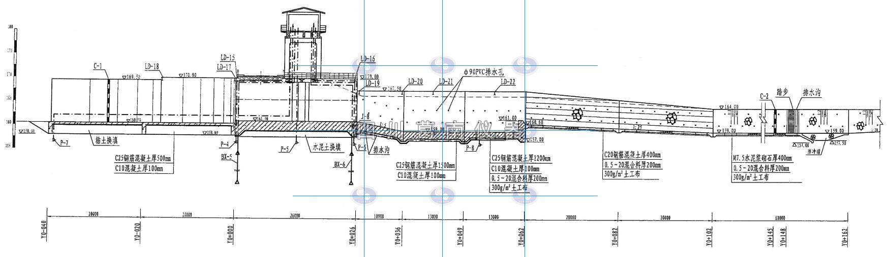 水闸安全监测仪器设计布置方法