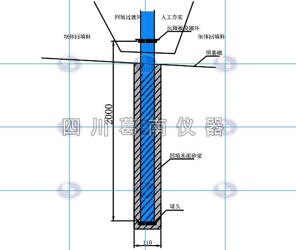 沉降管埋設方法及沉降管埋設考證表