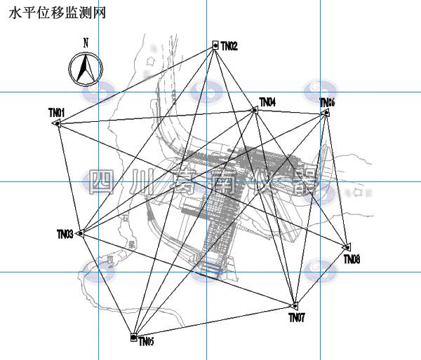 水库水平位移监测网建设参考
