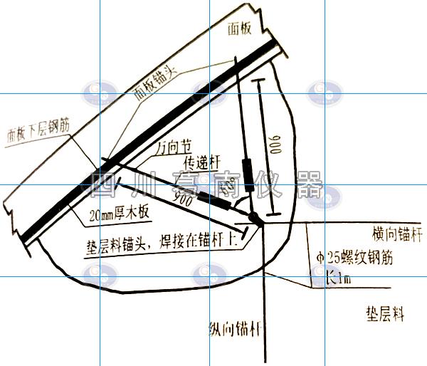 [四川葛南仪器]VWD-S型脱空计产品使用说明书和安装示意
