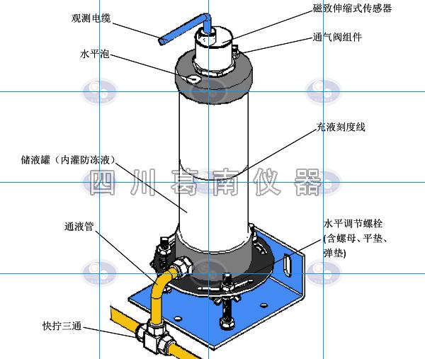 水工建筑物静力水准仪沉降观测安装要求