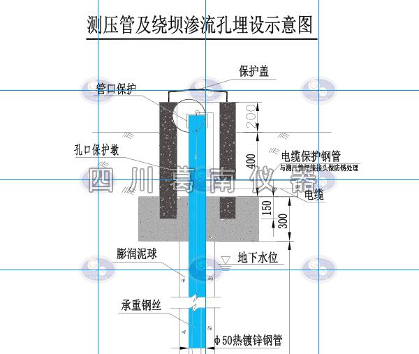 测压管及绕坝渗流孔埋设方法